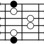 ギター弾きのための音楽理論講座12 コードブックは破り捨てろ!⑦ テンションコード