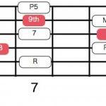 ギター弾きのための音楽理論講座32 お役立ちこ小ネタ集④単音カッティング