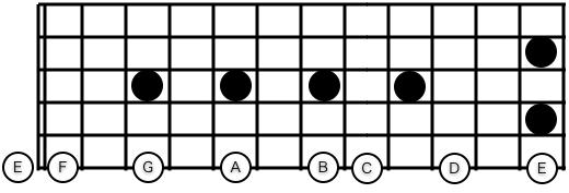 $ギター弾きによるギター弾きのためのブログ-thepocketblog3_4