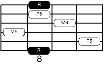 $ギター弾きによるギター弾きのためのブログ-thepocketblog11_7