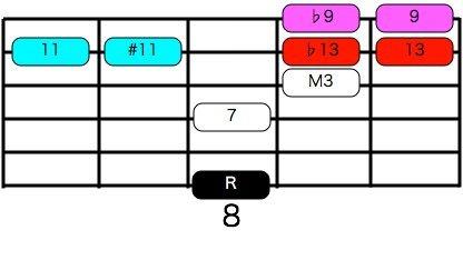 $ギター弾きによるギター弾きのためのブログ-thepocketblog12_4