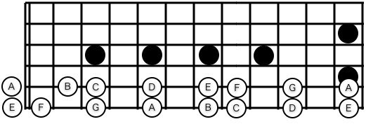 $ギター弾きによるギター弾きのためのブログ-thepocketblog13_1