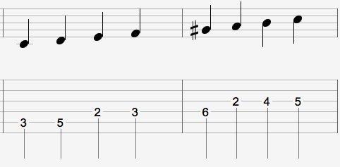 $ギター弾きによるギター弾きのためのブログ-thepocketblog20_2