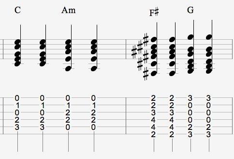 $ギター弾きによるギター弾きのためのブログ-thepocketblog20_4
