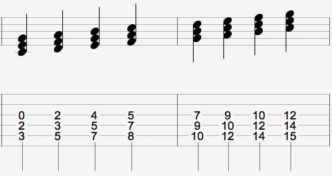 $ギター弾きによるギター弾きのためのブログ-thepocketblog20_14