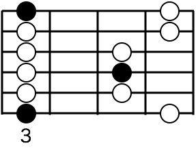 $ギター弾きによるギター弾きのためのブログ-thepocketblog23_1