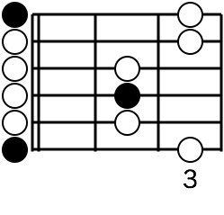 $ギター弾きによるギター弾きのためのブログ-thepocketblog23_2