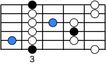 $ギター弾きによるギター弾きのためのブログ-thepocketblog23_3