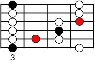 $ギター弾きによるギター弾きのためのブログ-thepocketblog25_1