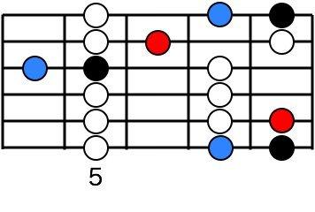 $ギター弾きによるギター弾きのためのブログ-thepocketblog26_1