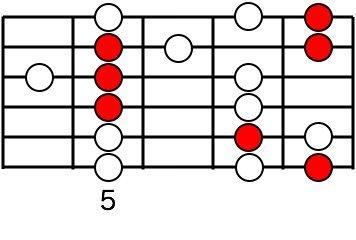 $ギター弾きによるギター弾きのためのブログ-thepocketblog27_1
