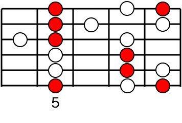 $ギター弾きによるギター弾きのためのブログ-thepocketblog27_2