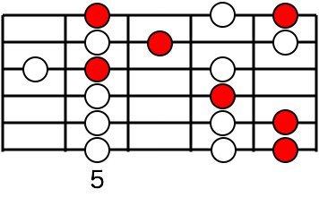 $ギター弾きによるギター弾きのためのブログ-thepocketblog27_3