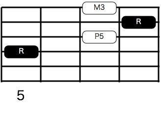 $ギター弾きによるギター弾きのためのブログ-thepocketblog31_1