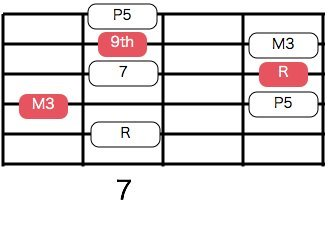$ギター弾きによるギター弾きのためのブログ-thepocketblog32_3