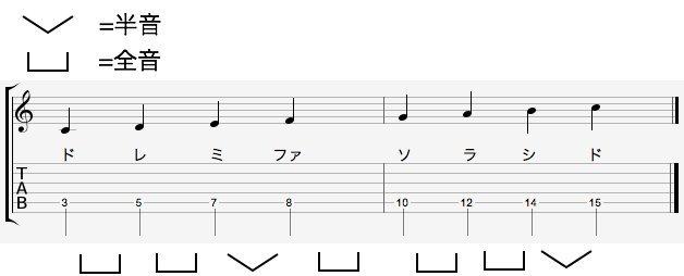 $ギター弾きによるギター弾きのためのブログ-thepocketblog2