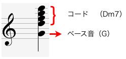 Dm7onG
