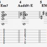 幻想的な響きを持つ開放弦を使った38のコード【ギター】