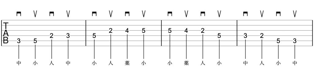 基礎練習1