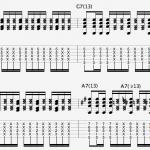 ギターの試奏で使ってみたいフレーズ -カッティング編-