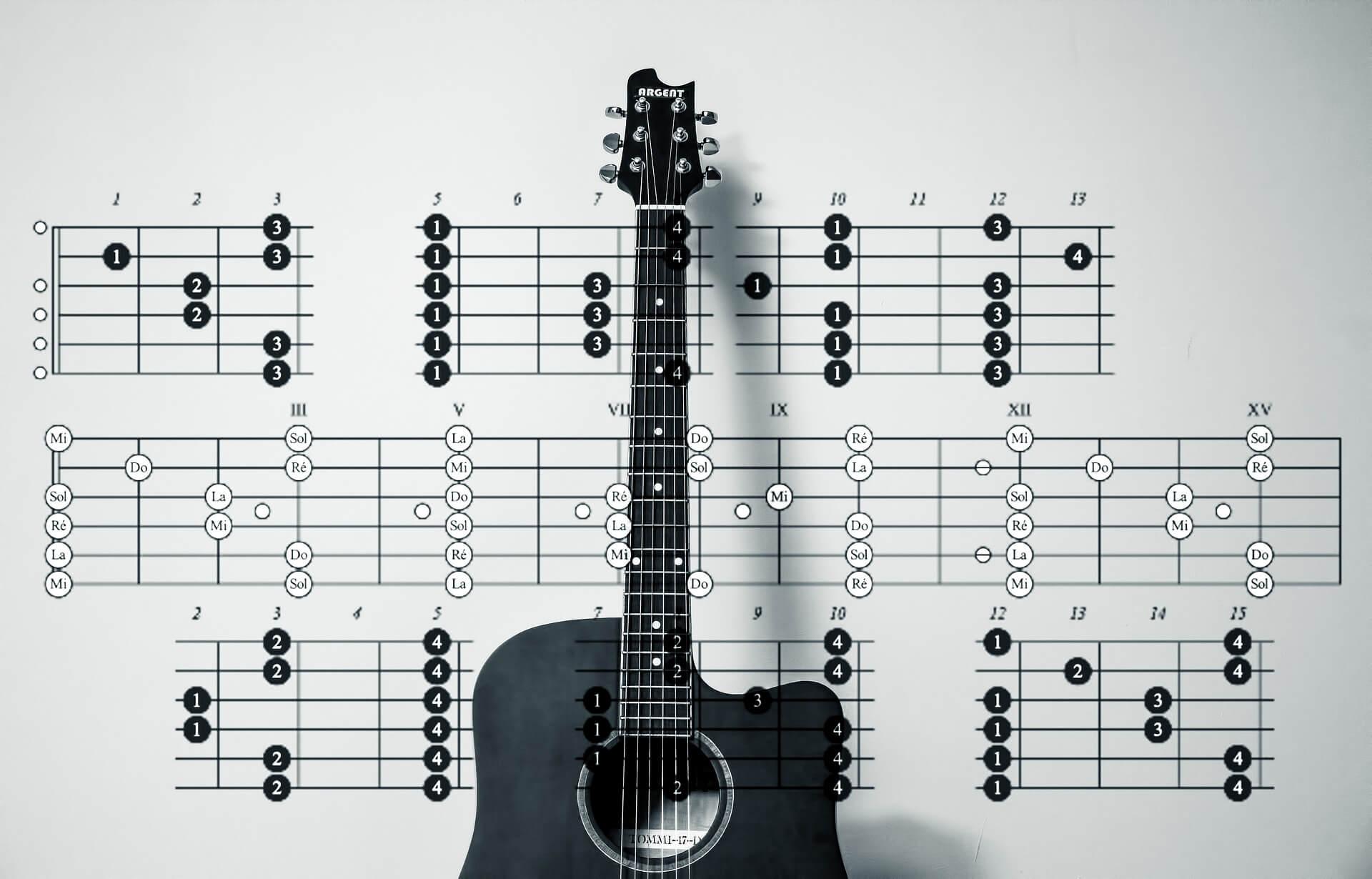 ギター教室の選び方!迷わないための3つのポイント
