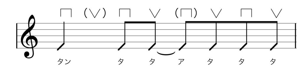 ストロークパターン2