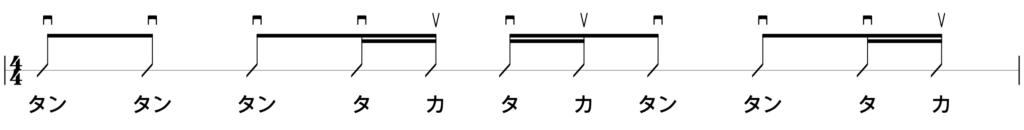 マリーゴールド  基本のコードストローク