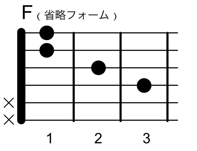 F省略フォーム