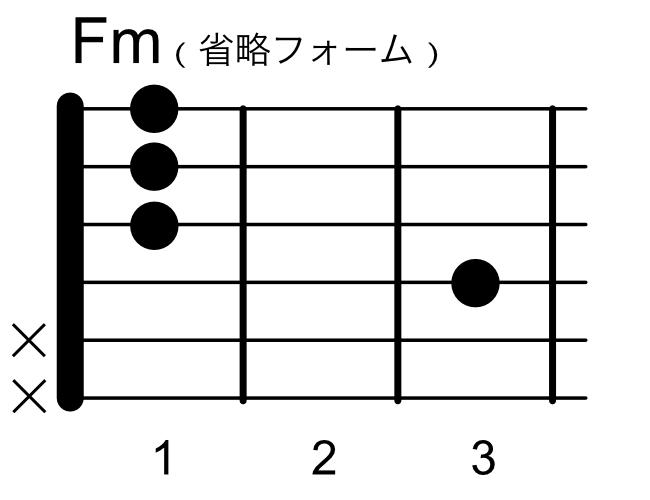 Fm省略フォーム