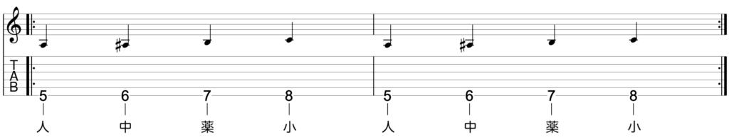6弦クロマチックトレーニング