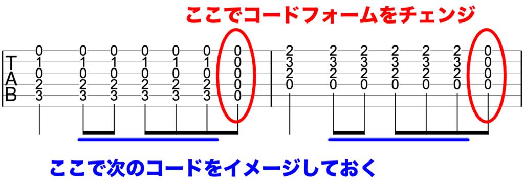 青線部分で次をイメージ