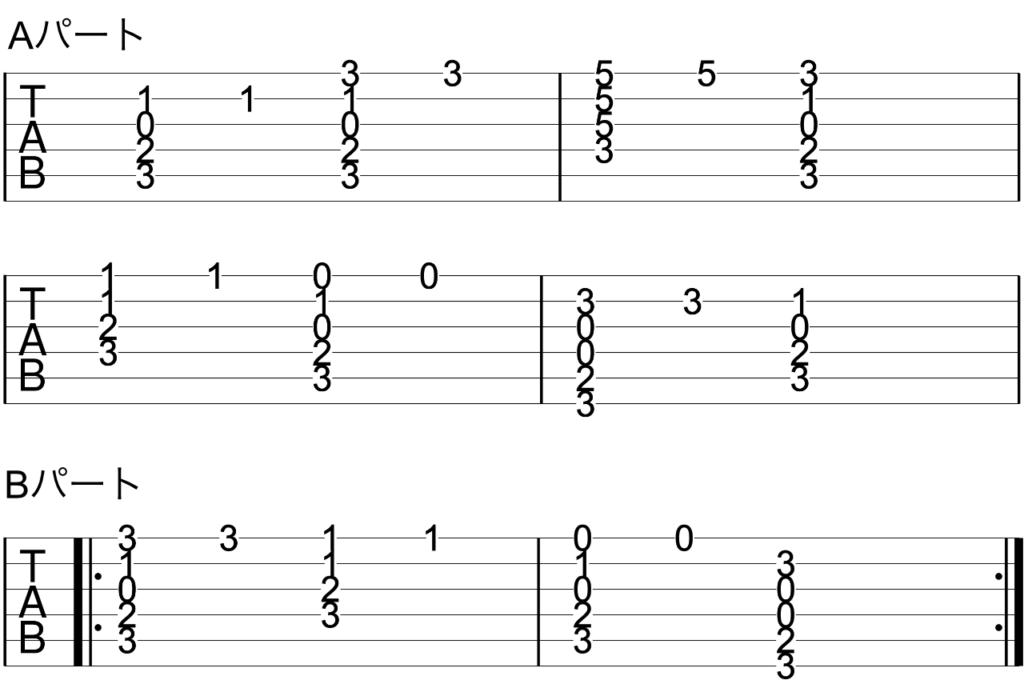 きらきら星ソロギター