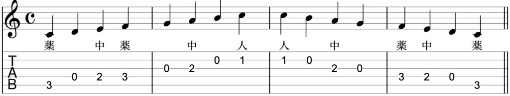 ギター ドレミ タブ譜