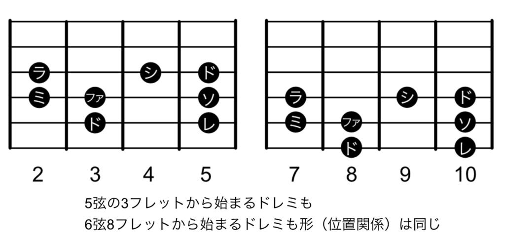 ギター ドレミ ダイアグラムの共通部分