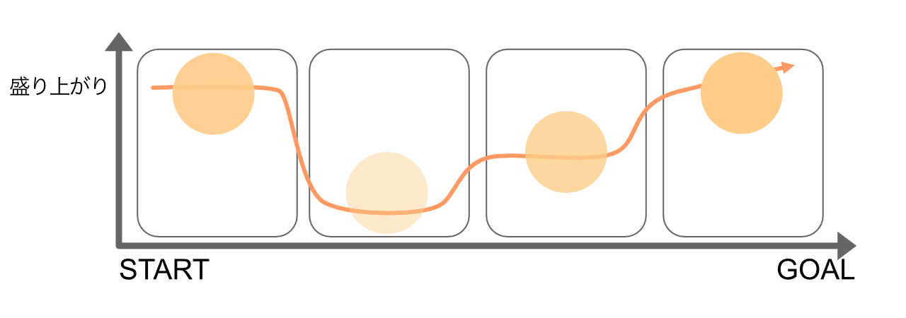 音程と音数