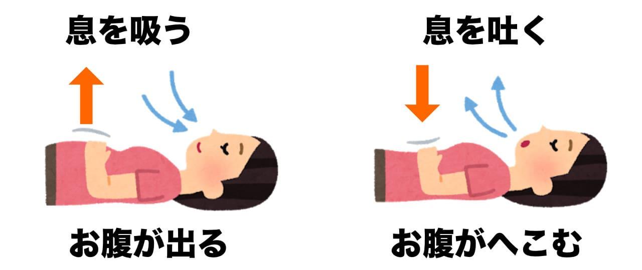 寝転んで腹式呼吸