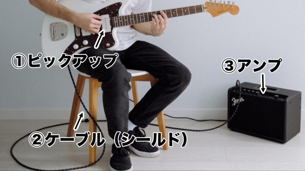 エレキギターの音が出る仕組み