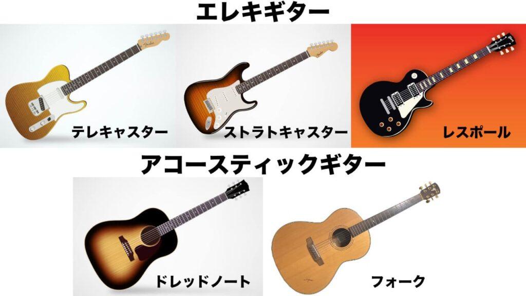 ギターの種類