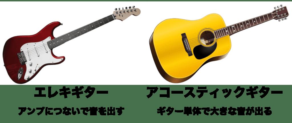 エレキギターとアコースティックギター